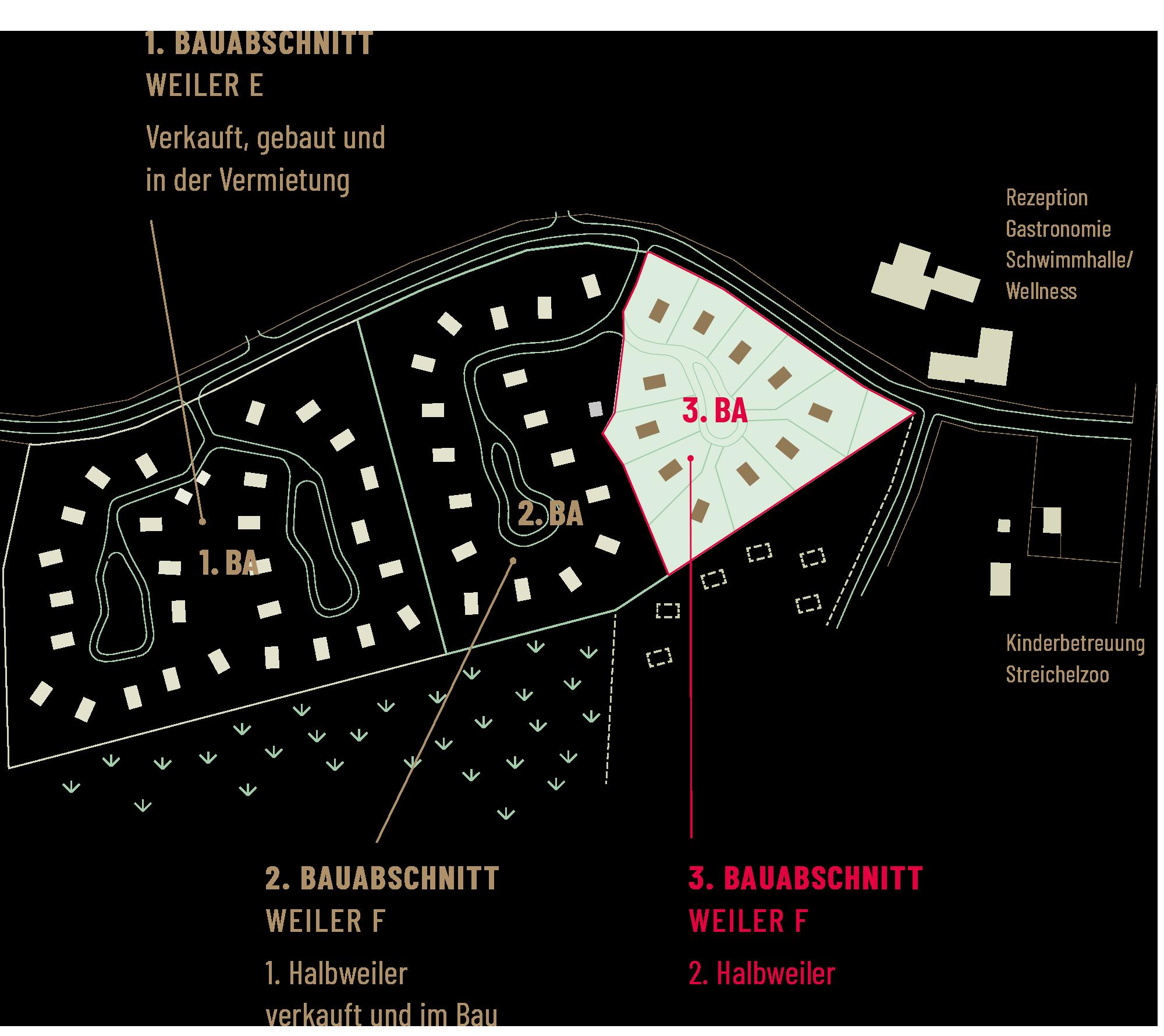 Bebauungsplan der Ferienhäuser / Reetdachvillen zum Kauf auf Rügen